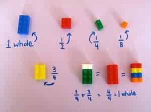 mathématiques lego fraction