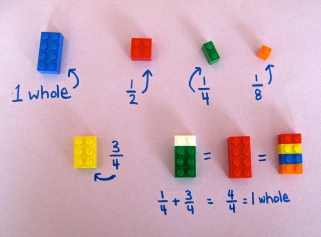 Apprentissage des mathématiques : c'est mieux en s'amusant !